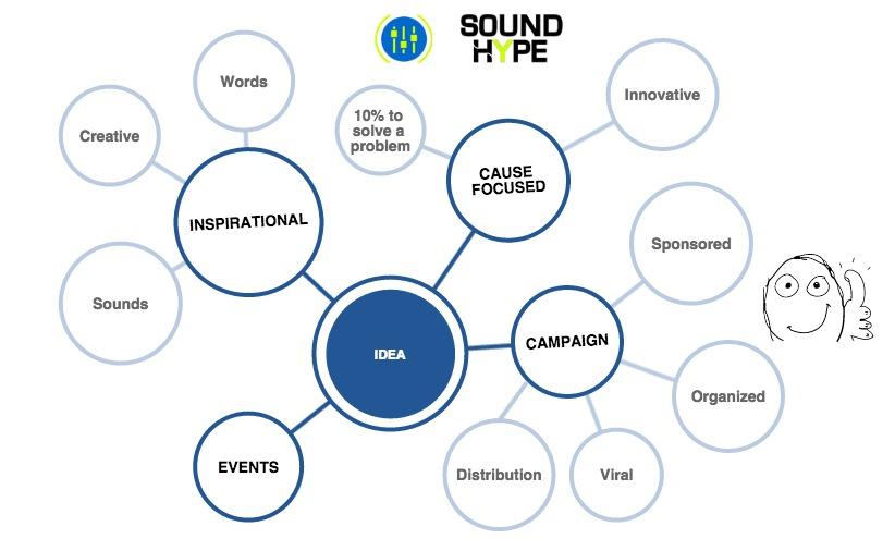 SoundHype-newmusicmodel